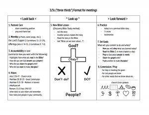 3/3s format for meetings + themes & references
